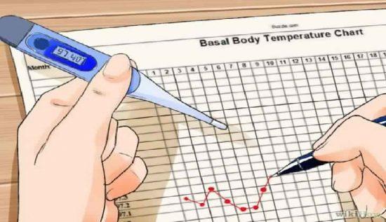 Elévation de la température corporelle